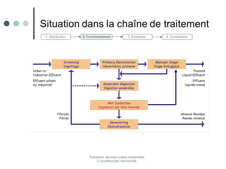 Traitement des eaux usées industrielles L'oxydation par voie humide Situation dans la chaîne de traitement 4. Conclusions3. Exemples2. Fonctionnement1