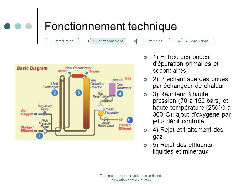 Traitement des eaux usées industrielles L oxydation par voie humide Principales réactions doxydation Composés organiques + O 2 CO 2 + H 2 O + RCOOH Espèces sulfurées + O 2 SO 4 2- Cl organique + O 2 Cl - + CO 2 + RCOOH N organique + O 2 NH 3 + CO 2 + RCOOH P + O 2 PO 4 3- 4.