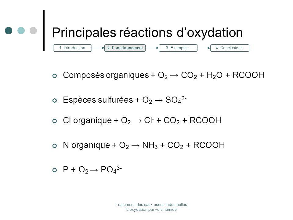 Traitement des eaux usées industrielles L'oxydation par voie humide Principales réactions doxydation Composés organiques + O 2 CO 2 + H 2 O + RCOOH Es