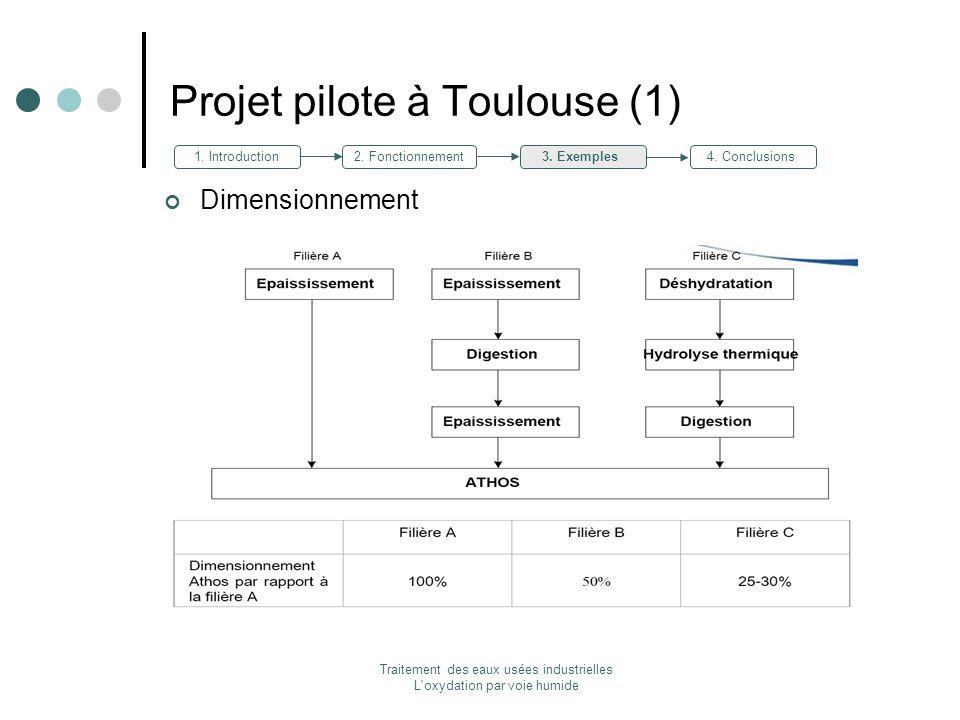 Traitement des eaux usées industrielles L'oxydation par voie humide Projet pilote à Toulouse (1) Dimensionnement 4. Conclusions3. Exemples2. Fonctionn
