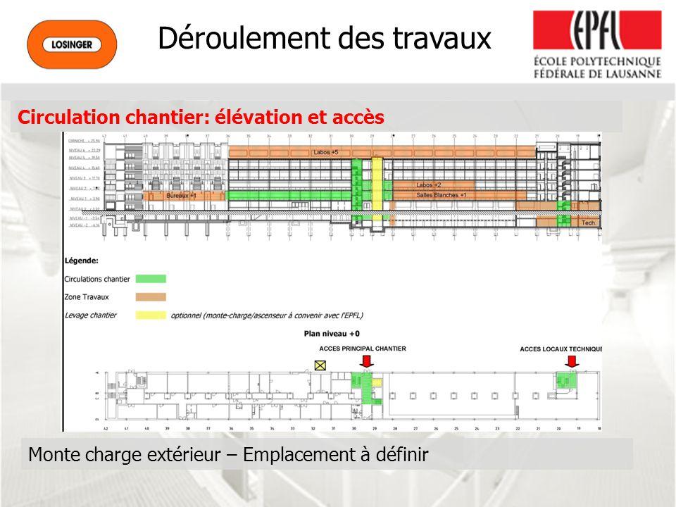 Déroulement des travaux Circulation chantier: élévation et accès Monte charge extérieur – Emplacement à définir