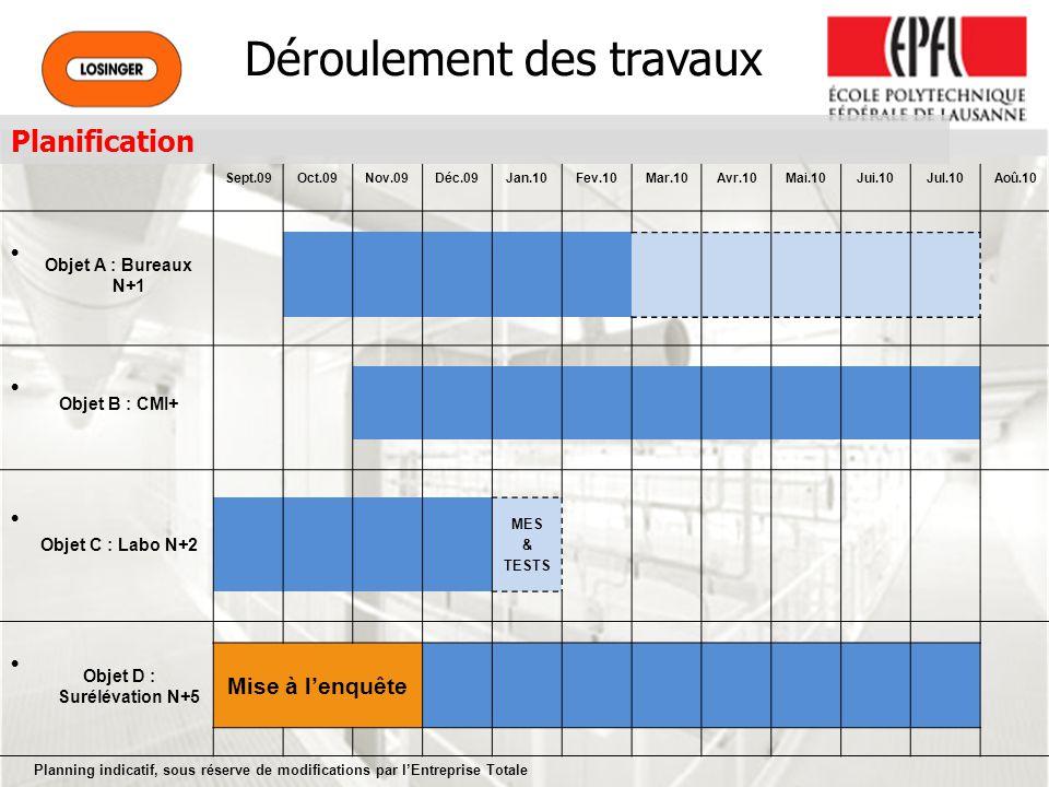 Déroulement des travaux Planification Sept.09Oct.09Nov.09Déc.09Jan.10Fev.10Mar.10Avr.10Mai.10Jui.10Jul.10Aoû.10 Objet A : Bureaux N+1 Objet B : CMI+ Objet C : Labo N+2 MES & TESTS Objet D : Surélévation N+5 Mise à lenquête Planning indicatif, sous réserve de modifications par lEntreprise Totale