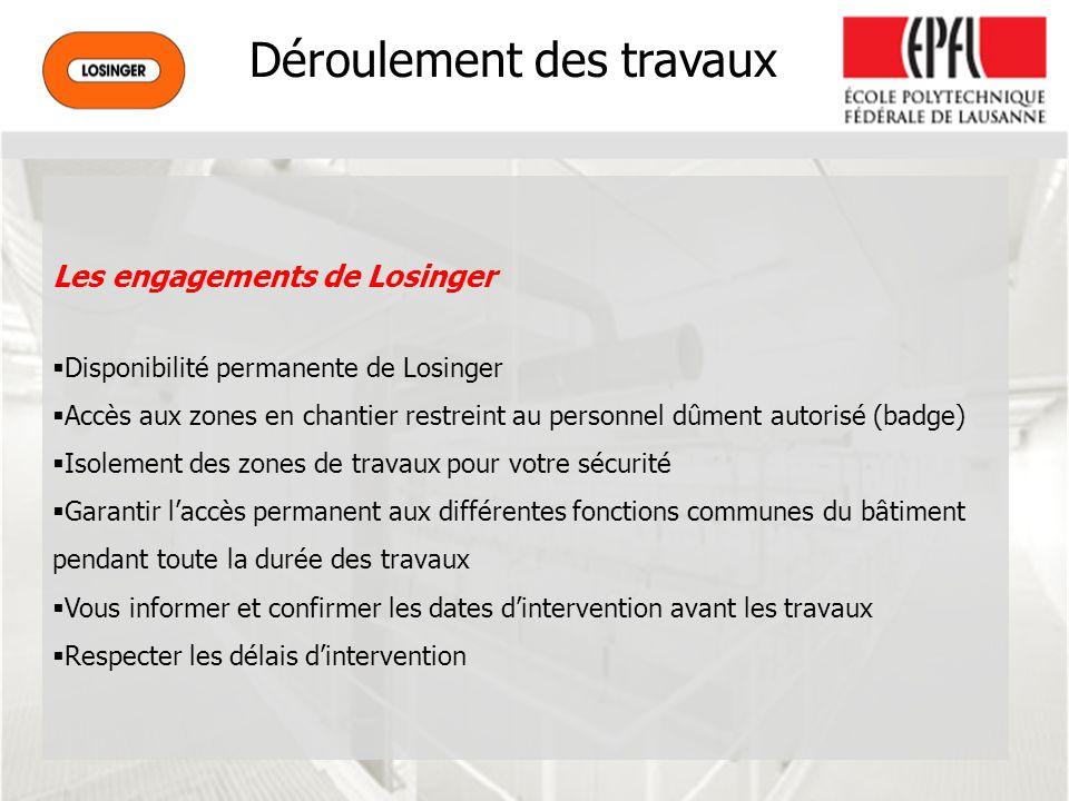 Les engagements de Losinger Disponibilité permanente de Losinger Accès aux zones en chantier restreint au personnel dûment autorisé (badge) Isolement