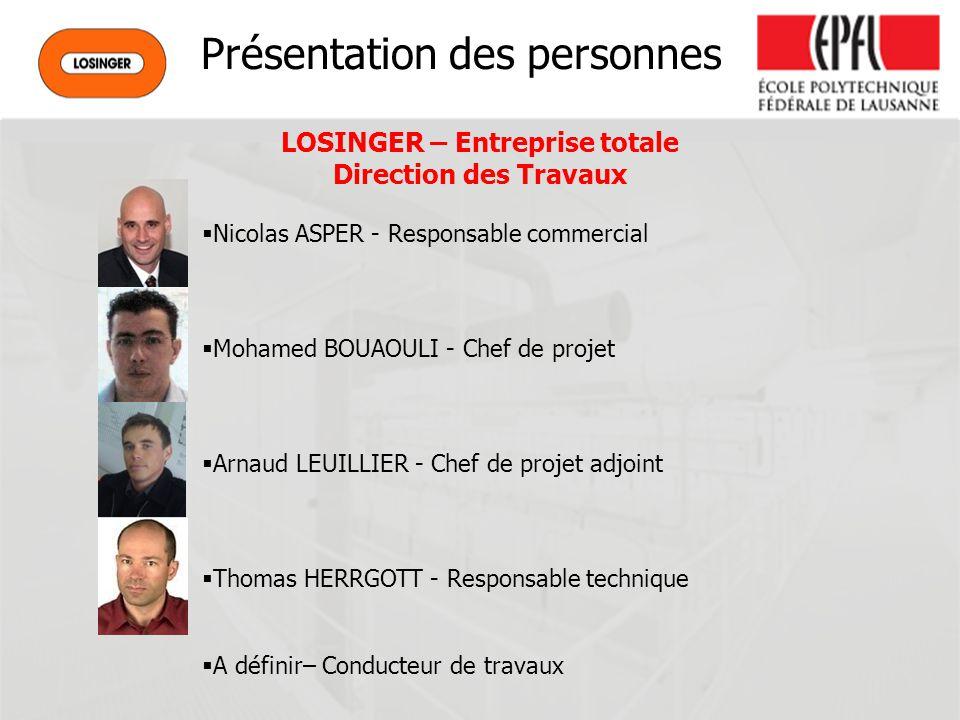 Présentation des personnes LOSINGER – Entreprise totale Direction des Travaux Nicolas ASPER - Responsable commercial Mohamed BOUAOULI - Chef de projet