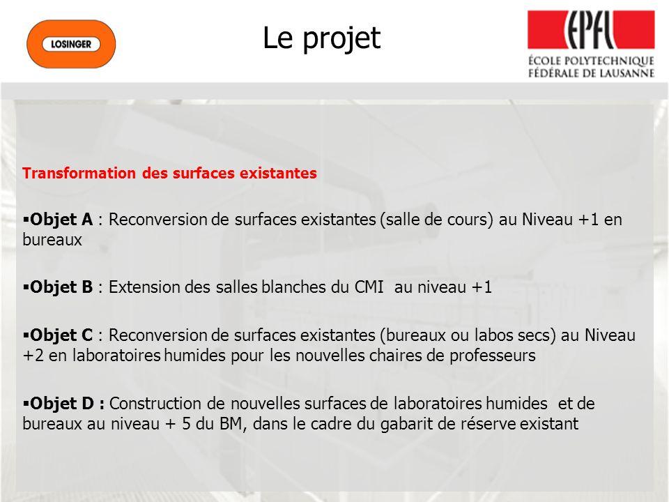 Le projet Transformation des surfaces existantes Objet A : Reconversion de surfaces existantes (salle de cours) au Niveau +1 en bureaux Objet B : Exte