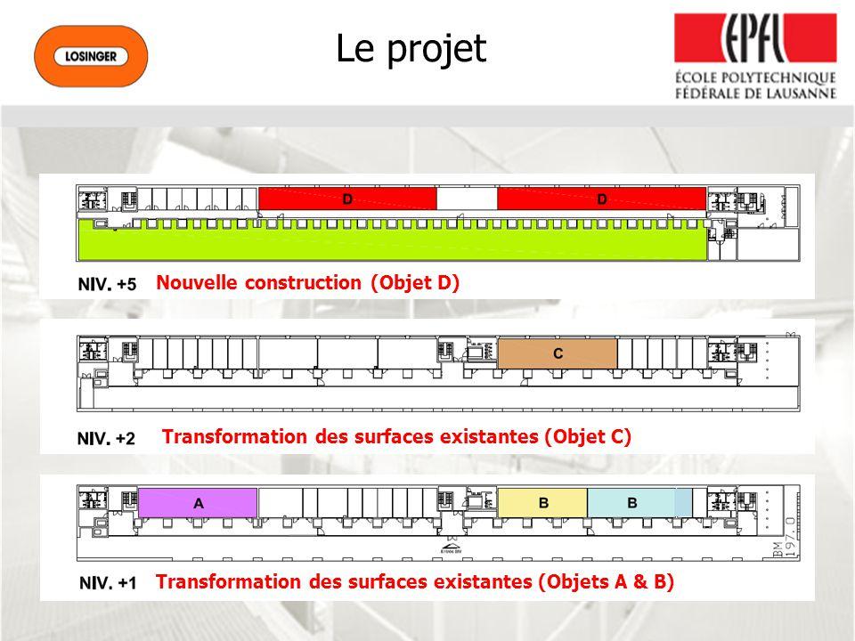 Le projet Nouvelle construction (Objet D) Transformation des surfaces existantes (Objet C) Transformation des surfaces existantes (Objets A & B)