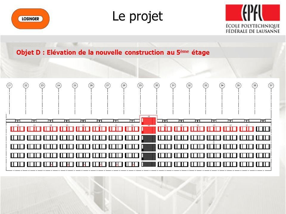 Objet D : Elévation de la nouvelle construction au 5 ème étage Le projet