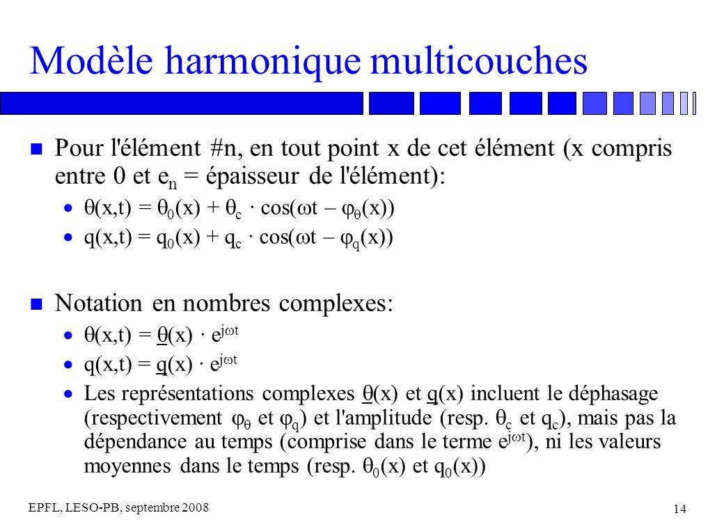 EPFL, LESO-PB, septembre 2008 14 Modèle harmonique multicouches n Pour l élément #n, en tout point x de cet élément (x compris entre 0 et e n = épaisseur de l élément): (x,t) = 0 (x) + c · cos( t – (x)) q(x,t) = q 0 (x) + q c · cos( t – q (x)) n Notation en nombres complexes: (x,t) = (x) · e j t q(x,t) = q(x) · e j t Les représentations complexes (x) et q(x) incluent le déphasage (respectivement et q ) et l amplitude (resp.