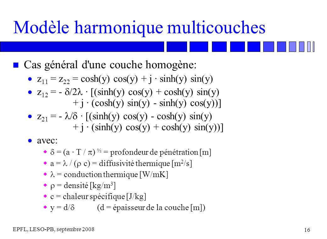EPFL, LESO-PB, septembre 2008 16 Modèle harmonique multicouches n Cas général d une couche homogène: z 11 = z 22 = cosh(y) cos(y) + j · sinh(y) sin(y) z 12 = - /2 · [(sinh(y) cos(y) + cosh(y) sin(y) + j · (cosh(y) sin(y) - sinh(y) cos(y))] z 21 = - · [(sinh(y) cos(y) - cosh(y) sin(y) + j · (sinh(y) cos(y) + cosh(y) sin(y))] avec: = (a · T / ) ½ = profondeur de pénétration [m] a = / ( c) = diffusivité thermique [m 2 /s] = conduction thermique [W/mK] = densité [kg/m 3 ] c = chaleur spécifique [J/kg] y = d/ (d = épaisseur de la couche [m])