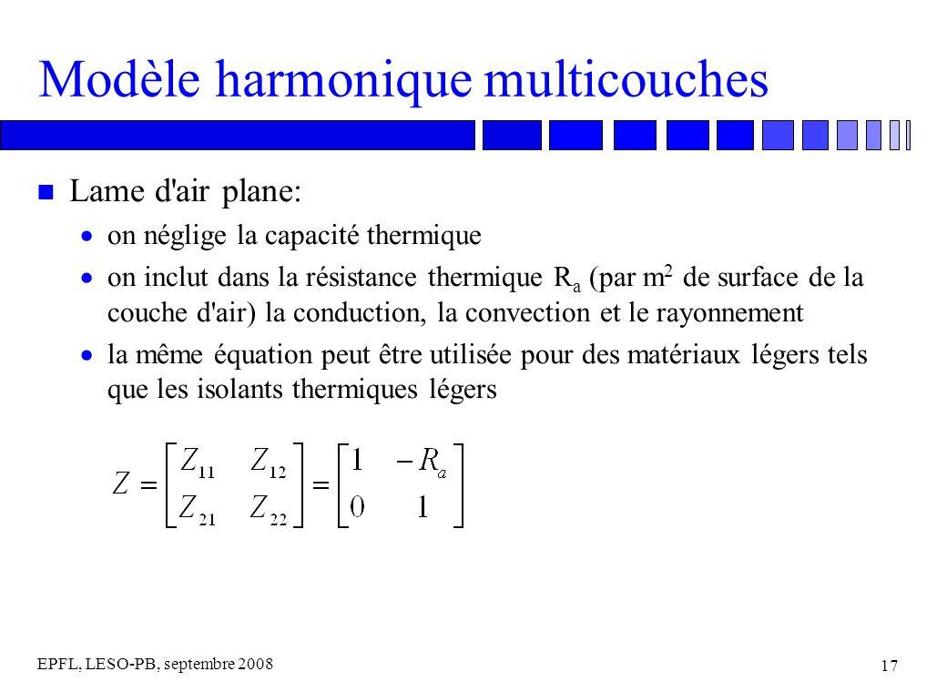 EPFL, LESO-PB, septembre 2008 17 Modèle harmonique multicouches n Lame d air plane: on néglige la capacité thermique on inclut dans la résistance thermique R a (par m 2 de surface de la couche d air) la conduction, la convection et le rayonnement la même équation peut être utilisée pour des matériaux légers tels que les isolants thermiques légers