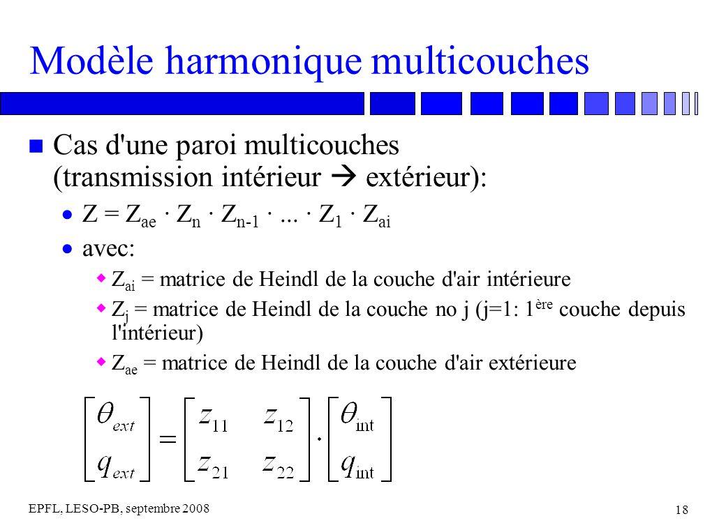 EPFL, LESO-PB, septembre 2008 18 Modèle harmonique multicouches n Cas d une paroi multicouches (transmission intérieur extérieur): Z = Z ae · Z n · Z n-1 ·...