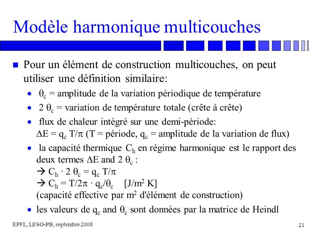 EPFL, LESO-PB, septembre 2008 21 Modèle harmonique multicouches n Pour un élément de construction multicouches, on peut utiliser une définition similaire: c = amplitude de la variation périodique de température 2 c = variation de température totale (crête à crête) flux de chaleur intégré sur une demi-période: E = q c T/ (T = période, q c = amplitude de la variation de flux) la capacité thermique C h en régime harmonique est le rapport des deux termes E and 2 c : C h · 2 c = q c T/ C h = T/2 · q c / c [J/m 2 K] (capacité effective par m 2 d élément de construction) les valeurs de q c and c sont données par la matrice de Heindl