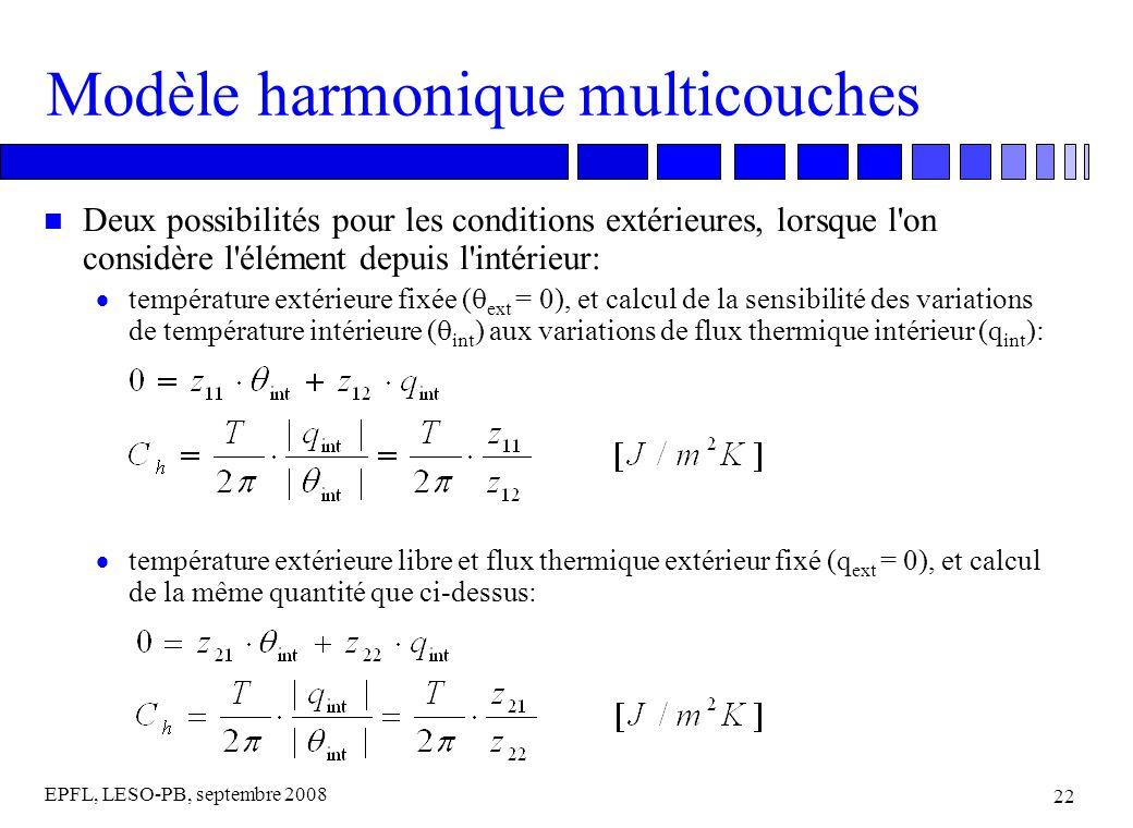 EPFL, LESO-PB, septembre 2008 22 Modèle harmonique multicouches n Deux possibilités pour les conditions extérieures, lorsque l on considère l élément depuis l intérieur: température extérieure fixée ( ext = 0), et calcul de la sensibilité des variations de température intérieure ( int ) aux variations de flux thermique intérieur (q int ): température extérieure libre et flux thermique extérieur fixé (q ext = 0), et calcul de la même quantité que ci-dessus: