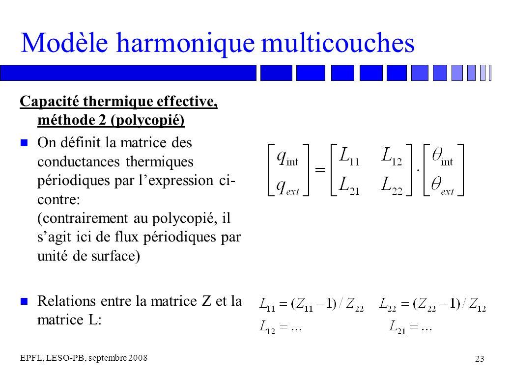 EPFL, LESO-PB, septembre 2008 23 Modèle harmonique multicouches Capacité thermique effective, méthode 2 (polycopié) n On définit la matrice des conductances thermiques périodiques par lexpression ci- contre: (contrairement au polycopié, il sagit ici de flux périodiques par unité de surface) n Relations entre la matrice Z et la matrice L: