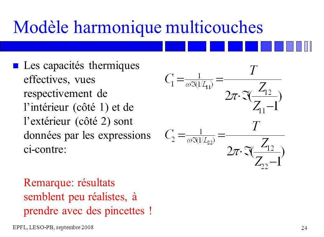 EPFL, LESO-PB, septembre 2008 24 Modèle harmonique multicouches n Les capacités thermiques effectives, vues respectivement de lintérieur (côté 1) et de lextérieur (côté 2) sont données par les expressions ci-contre: Remarque: résultats semblent peu réalistes, à prendre avec des pincettes !