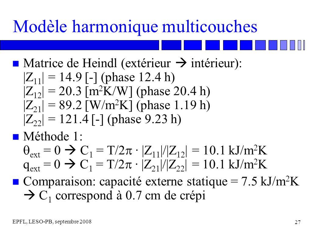 EPFL, LESO-PB, septembre 2008 27 Modèle harmonique multicouches n Matrice de Heindl (extérieur intérieur): |Z 11 | = 14.9 [-] (phase 12.4 h) |Z 12 | = 20.3 [m 2 K/W] (phase 20.4 h) |Z 21 | = 89.2 [W/m 2 K] (phase 1.19 h) |Z 22 | = 121.4 [-] (phase 9.23 h) Méthode 1: ext = 0 C 1 = T/2 · |Z 11 |/|Z 12 | = 10.1 kJ/m 2 K q ext = 0 C 1 = T/2 · |Z 21 |/|Z 22 | = 10.1 kJ/m 2 K n Comparaison: capacité externe statique = 7.5 kJ/m 2 K C 1 correspond à 0.7 cm de crépi