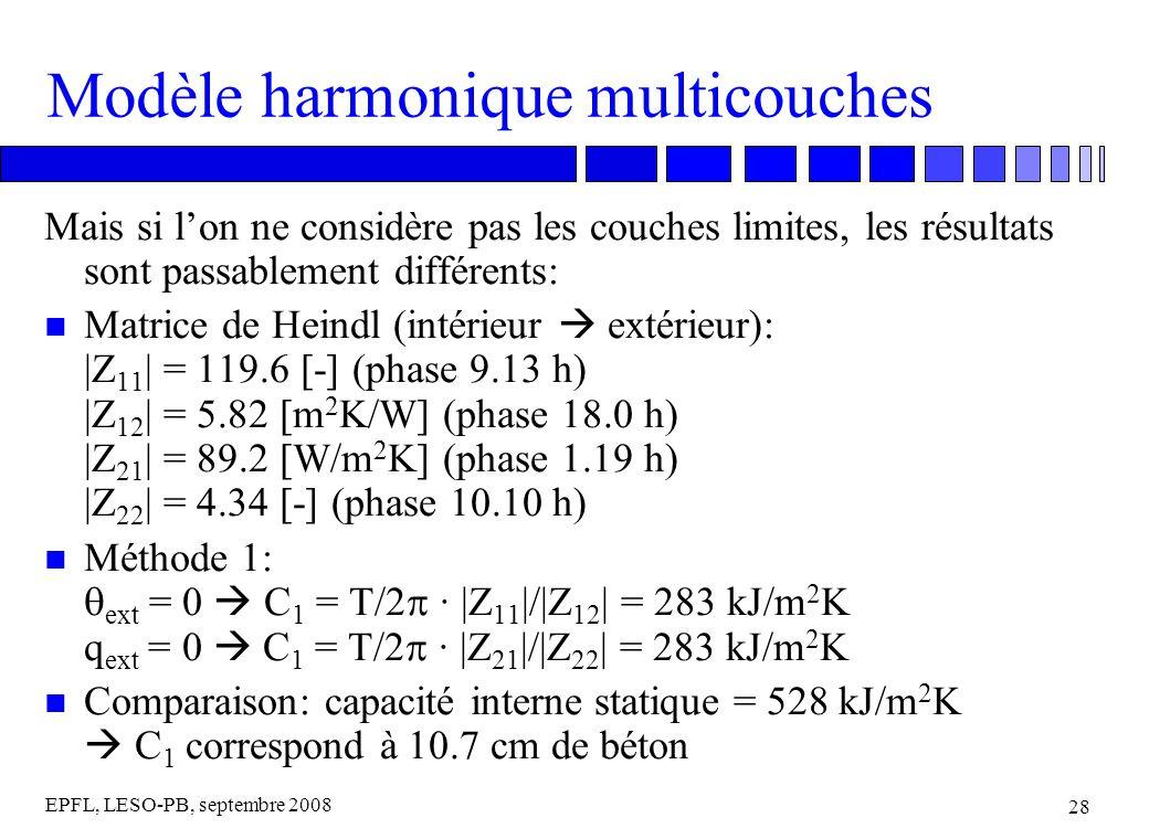 EPFL, LESO-PB, septembre 2008 28 Modèle harmonique multicouches Mais si lon ne considère pas les couches limites, les résultats sont passablement différents: n Matrice de Heindl (intérieur extérieur): |Z 11 | = 119.6 [-] (phase 9.13 h) |Z 12 | = 5.82 [m 2 K/W] (phase 18.0 h) |Z 21 | = 89.2 [W/m 2 K] (phase 1.19 h) |Z 22 | = 4.34 [-] (phase 10.10 h) Méthode 1: ext = 0 C 1 = T/2 · |Z 11 |/|Z 12 | = 283 kJ/m 2 K q ext = 0 C 1 = T/2 · |Z 21 |/|Z 22 | = 283 kJ/m 2 K n Comparaison: capacité interne statique = 528 kJ/m 2 K C 1 correspond à 10.7 cm de béton