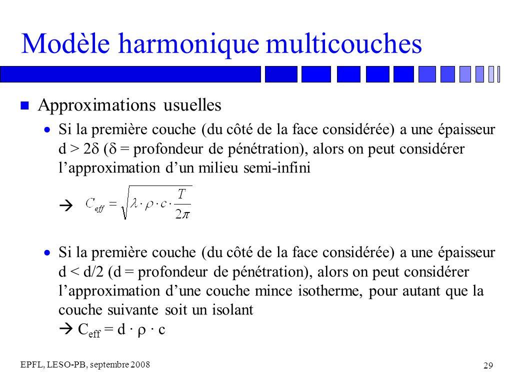 EPFL, LESO-PB, septembre 2008 29 Modèle harmonique multicouches n Approximations usuelles Si la première couche (du côté de la face considérée) a une épaisseur d > 2 ( = profondeur de pénétration), alors on peut considérer lapproximation dun milieu semi-infini Si la première couche (du côté de la face considérée) a une épaisseur d < d/2 (d = profondeur de pénétration), alors on peut considérer lapproximation dune couche mince isotherme, pour autant que la couche suivante soit un isolant C eff = d · · c