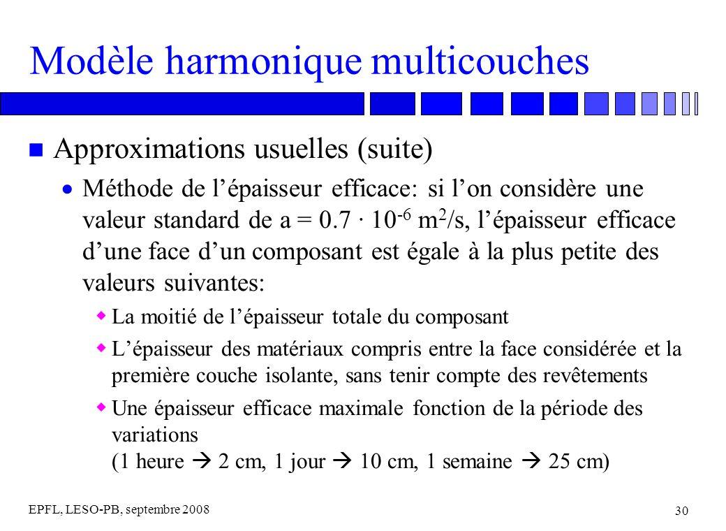 EPFL, LESO-PB, septembre 2008 30 Modèle harmonique multicouches n Approximations usuelles (suite) Méthode de lépaisseur efficace: si lon considère une valeur standard de a = 0.7 · 10 -6 m 2 /s, lépaisseur efficace dune face dun composant est égale à la plus petite des valeurs suivantes: La moitié de lépaisseur totale du composant Lépaisseur des matériaux compris entre la face considérée et la première couche isolante, sans tenir compte des revêtements Une épaisseur efficace maximale fonction de la période des variations (1 heure 2 cm, 1 jour 10 cm, 1 semaine 25 cm)