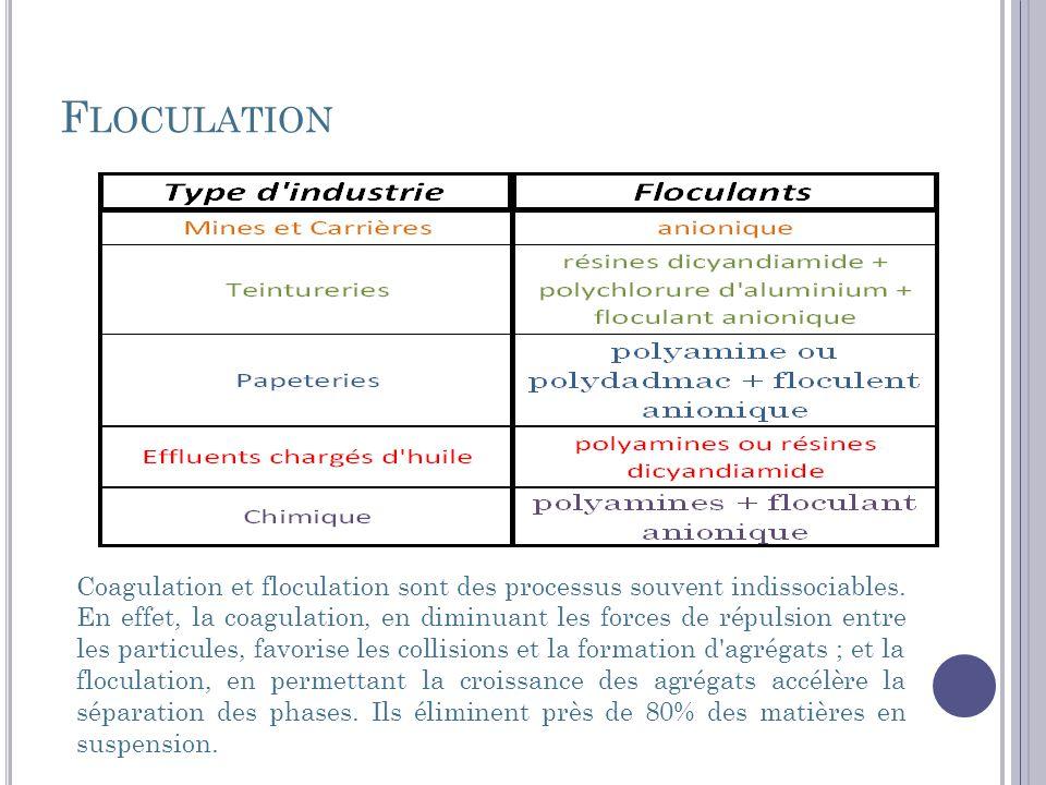 F LOCULATION Coagulation et floculation sont des processus souvent indissociables. En effet, la coagulation, en diminuant les forces de répulsion entr