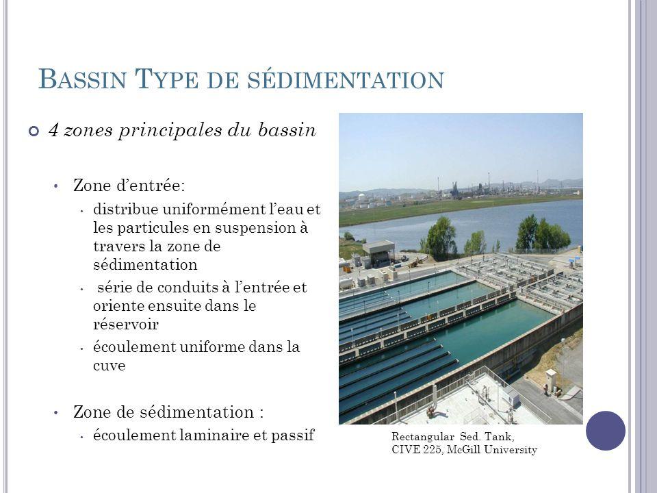 B ASSIN T YPE DE SÉDIMENTATION 4 zones principales du bassin Zone dentrée: distribue uniformément leau et les particules en suspension à travers la zo