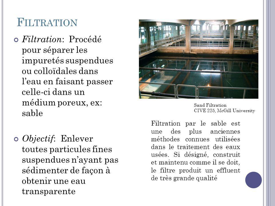 F ILTRATION Filtration : Procédé pour séparer les impuretés suspendues ou colloïdales dans leau en faisant passer celle-ci dans un médium poreux, ex: