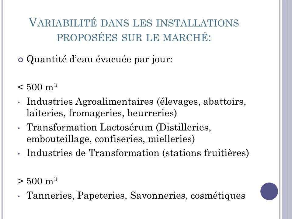 V ARIABILITÉ DANS LES INSTALLATIONS PROPOSÉES SUR LE MARCHÉ : Quantité deau évacuée par jour: < 500 m 3 Industries Agroalimentaires (élevages, abattoi