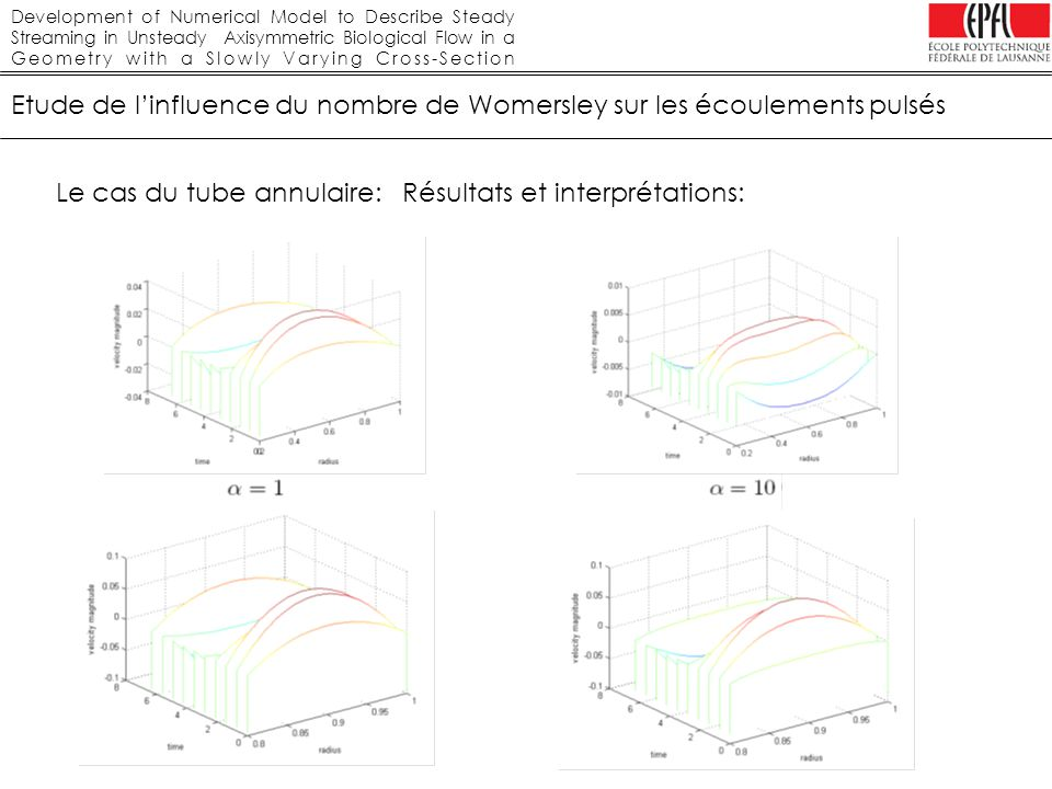 Development of Numerical Model to Describe Steady Streaming in Unsteady Axisymmetric Biological Flow in a Geometry with a Slowly Varying Cross-Section Etude numérique: Ecoulements stationnaires Approche analytique:Approche numérique: Adimensionalisation Conditions aux limites Longueur dentrée: