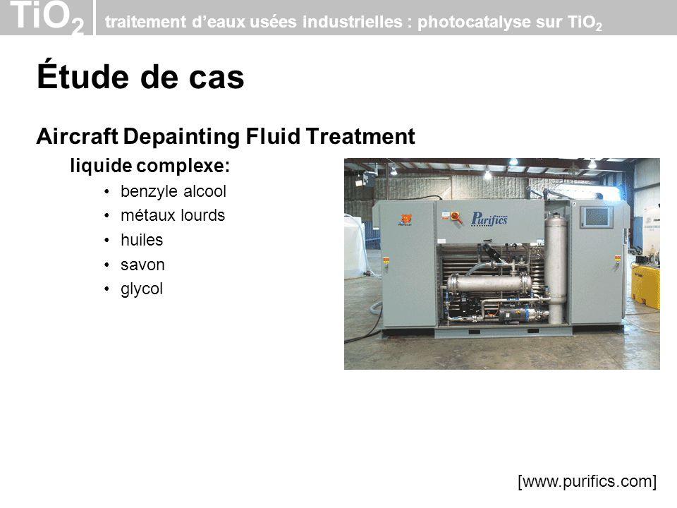 TiO 2 traitement deaux usées industrielles : photocatalyse sur TiO 2 Étude de cas Aircraft Depainting Fluid Treatment liquide complexe: benzyle alcool