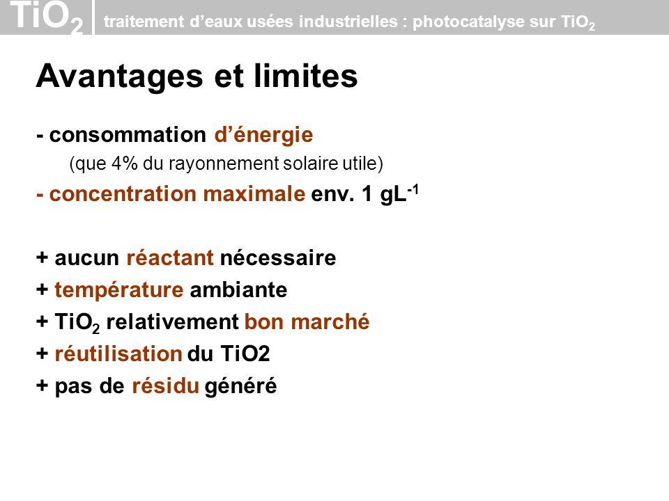TiO 2 traitement deaux usées industrielles : photocatalyse sur TiO 2 Avantages et limites - consommation dénergie (que 4% du rayonnement solaire utile