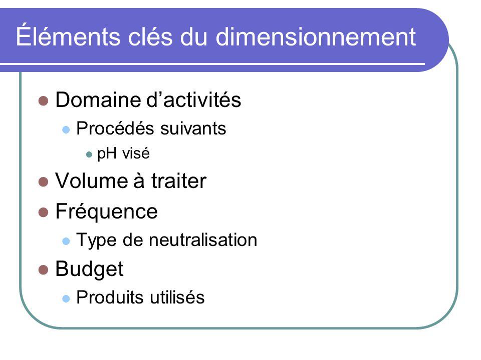 Éléments clés du dimensionnement Domaine dactivités Procédés suivants pH visé Volume à traiter Fréquence Type de neutralisation Budget Produits utilis