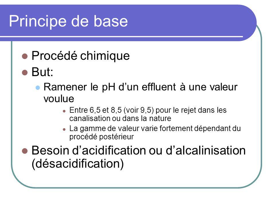 Principe de base Procédé chimique But: Ramener le pH dun effluent à une valeur voulue Entre 6,5 et 8,5 (voir 9,5) pour le rejet dans les canalisation