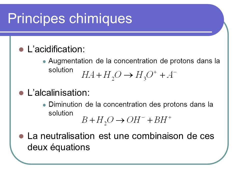 Principes chimiques Lacidification: Augmentation de la concentration de protons dans la solution Lalcalinisation: Diminution de la concentration des p