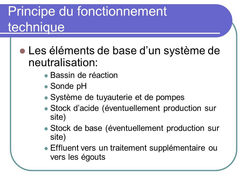 Principe du fonctionnement technique Les éléments de base dun système de neutralisation: Bassin de réaction Sonde pH Système de tuyauterie et de pompe