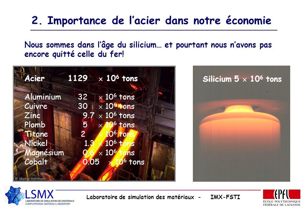 Laboratoire de simulation des matériaux - IMX-FSTI 2. Importance de lacier dans notre économie Nous sommes dans lâge du silicium… et pourtant nous nav