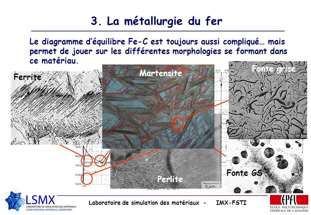 Laboratoire de simulation des matériaux - IMX-FSTI 3. La métallurgie du fer Le diagramme déquilibre Fe-C est toujours aussi compliqué… mais permet de