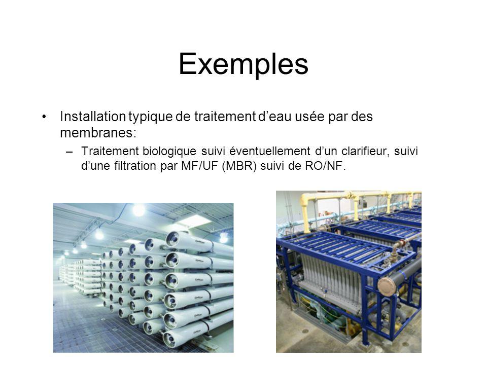 Exemples Installation typique de traitement deau usée par des membranes: –Traitement biologique suivi éventuellement dun clarifieur, suivi dune filtra