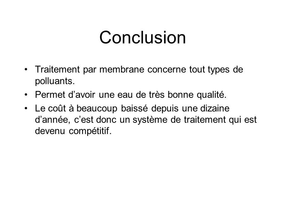 Conclusion Traitement par membrane concerne tout types de polluants. Permet davoir une eau de très bonne qualité. Le coût à beaucoup baissé depuis une
