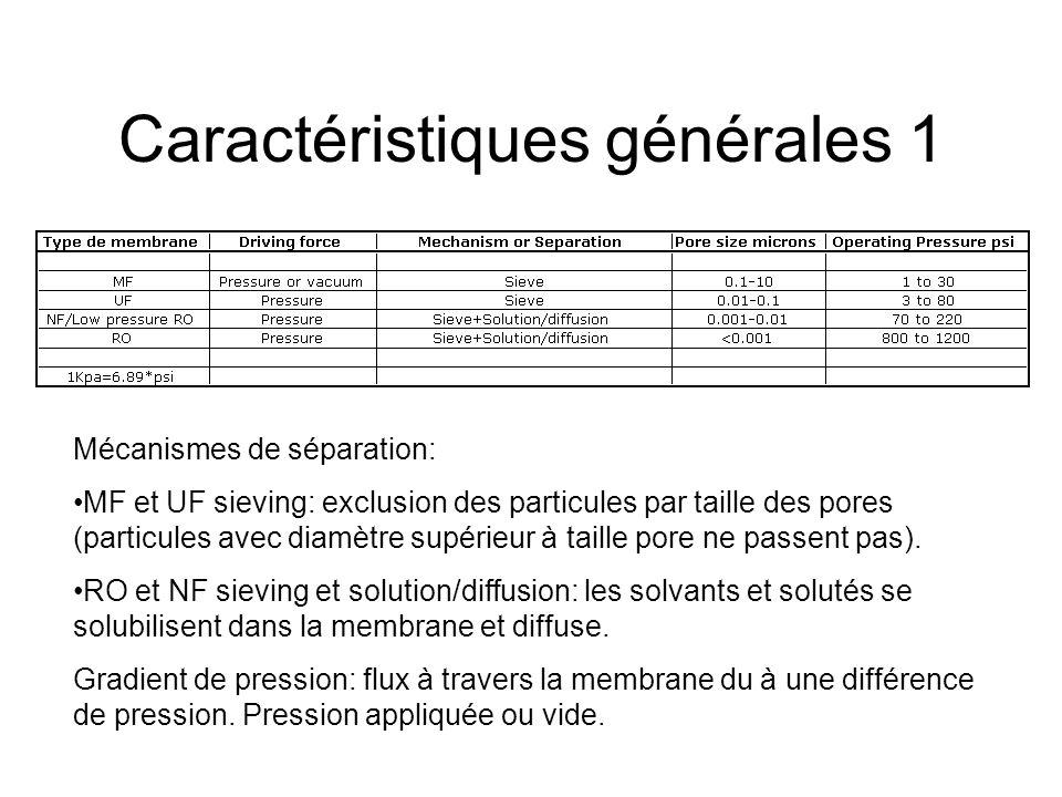 Caractéristiques générales 1 Mécanismes de séparation: MF et UF sieving: exclusion des particules par taille des pores (particules avec diamètre supér