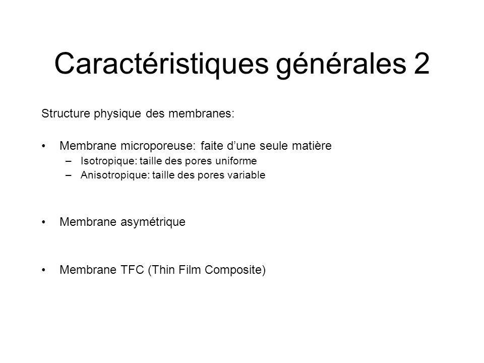 Caractéristiques générales 2 Structure physique des membranes: Membrane microporeuse: faite dune seule matière –Isotropique: taille des pores uniforme