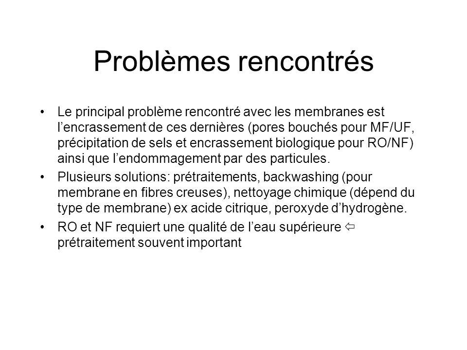 Problèmes rencontrés Le principal problème rencontré avec les membranes est lencrassement de ces dernières (pores bouchés pour MF/UF, précipitation de