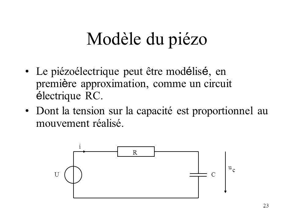 22 Equations détat (suite) Simplification du modèle: Approximation du 2ième ordre
