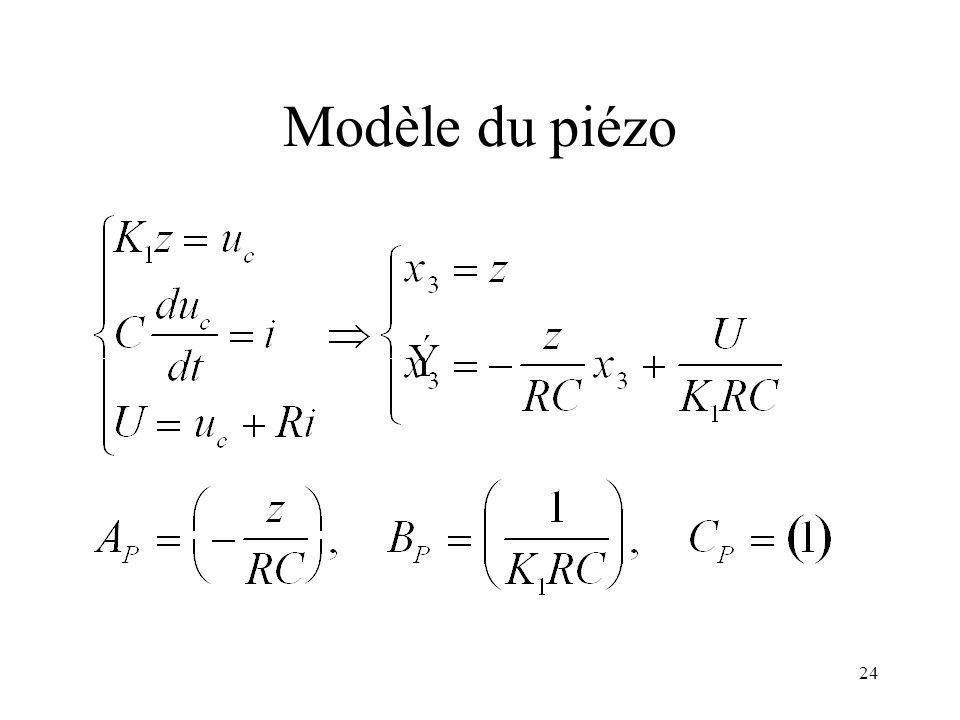 23 Modèle du piézo Le piézoélectrique peut être mod é lis é, en premi è re approximation, comme un circuit é lectrique RC. Dont la tension sur la capa
