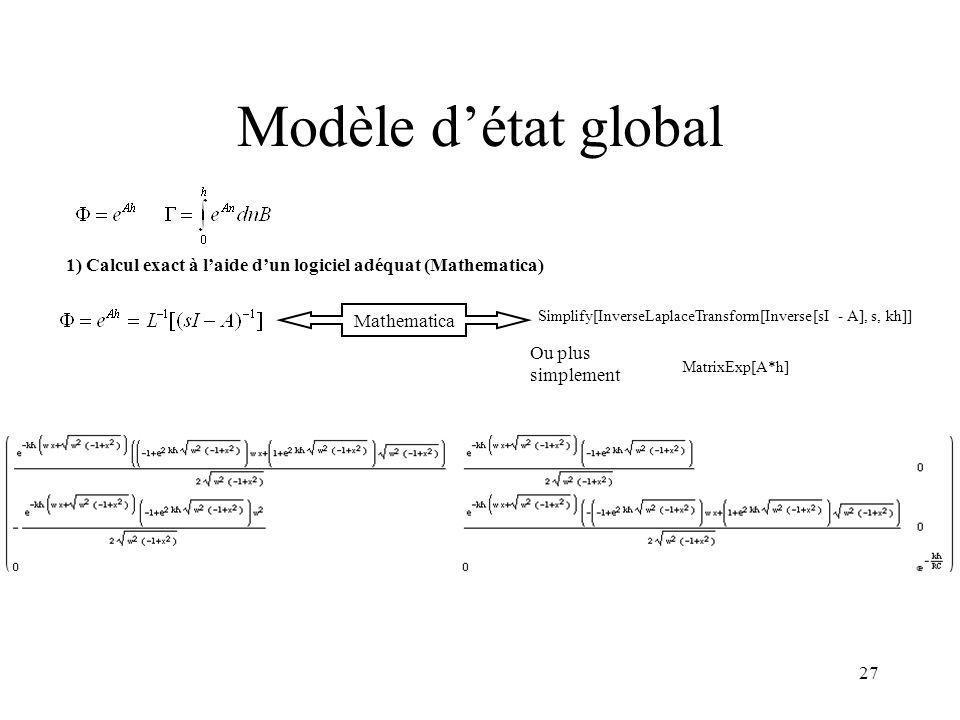 26 Modèle détat global Représentation continue Représentation discrète D A D A u(kh) y(kh) u(t) y(t)