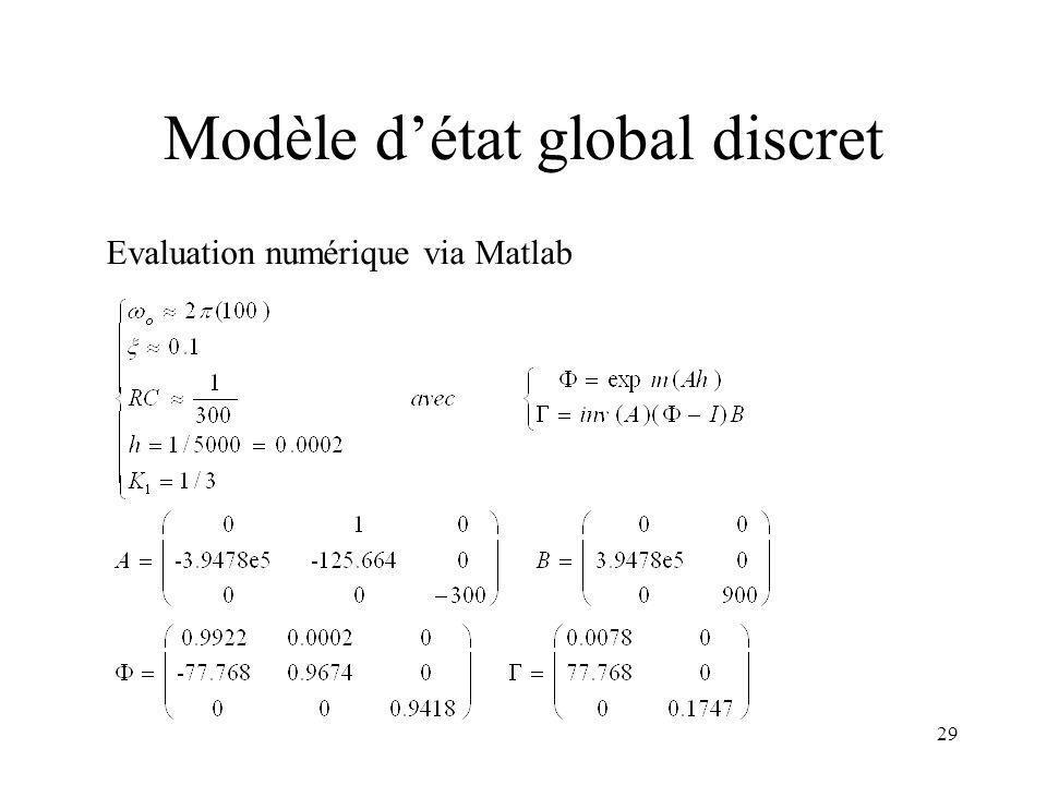 28 Modèle détat global 2) Théorème de Cayley-Hamilton Valeurs propres de A: Coefficients du polynôme P(A):