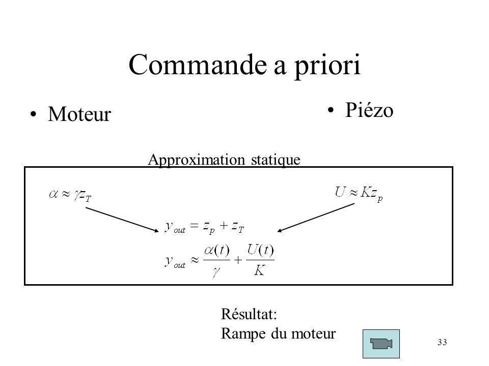 32 Commande a priori Maintenant que le système a été modélisé Elaboration dune commande en « feed forward » –En boucle ouverte Sans utilisation de cap