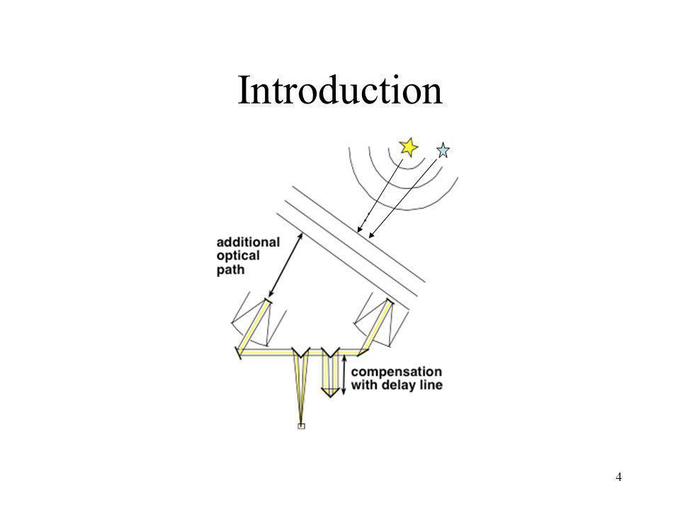 14 Solution adoptée Combinaison des deux actionneurs pour contrôler efficacement la sortie –Pi é zo pour la vitesse et la pr é cision –Moteur pour la course compl è te Guidage mécanique par un système à lames pour coupler les deux étages Système multivariable