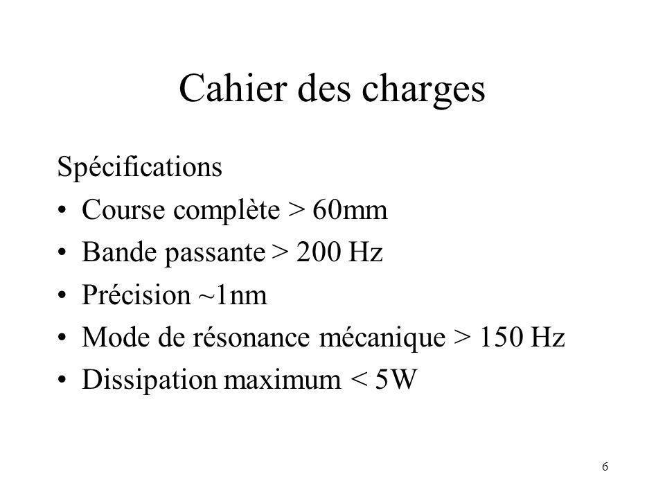 6 Cahier des charges Spécifications Course complète > 60mm Bande passante > 200 Hz Précision ~1nm Mode de résonance mécanique > 150 Hz Dissipation maximum < 5W