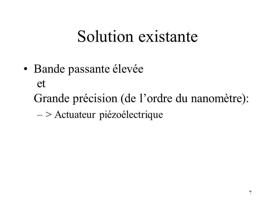 7 Solution existante Bande passante élevée et Grande précision (de lordre du nanomètre): –> Actuateur piézoélectrique