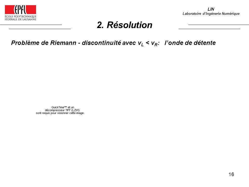 16 LIN Laboratoire dIngénerie Numérique Problème de Riemann - discontinuité avec v L < v R : londe de détente 2. Résolution